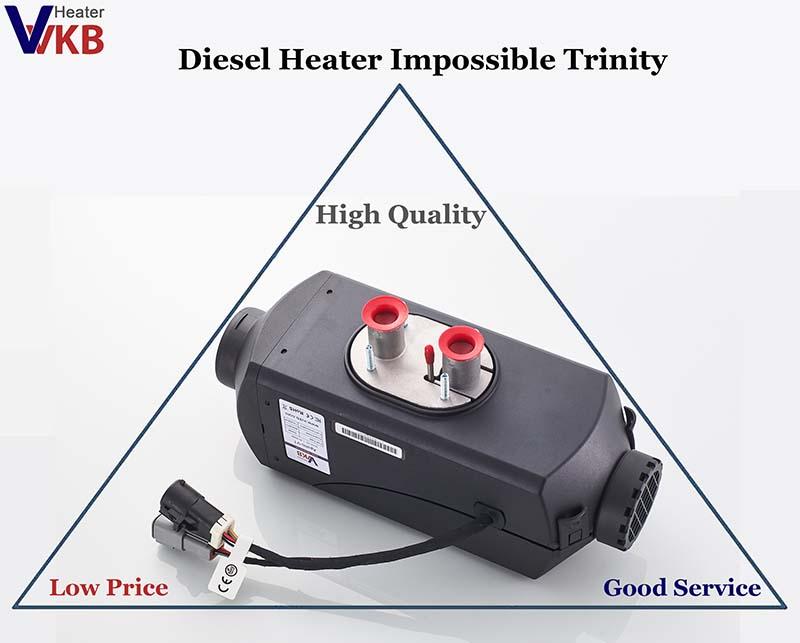 Diesel-Heater-Impossible-Trinity