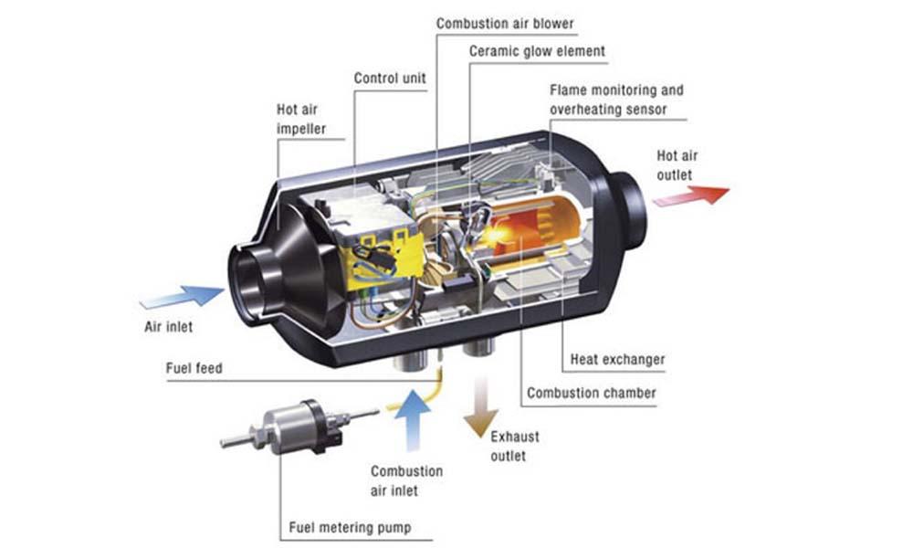 Diesel-heater-working-principle-diagram